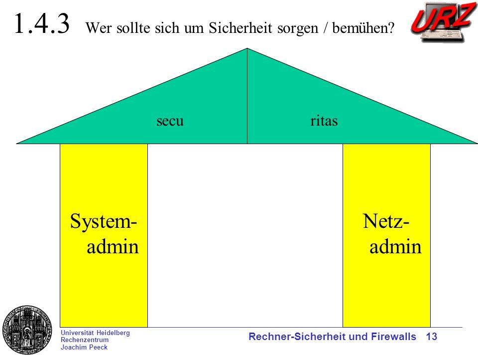 Universität Heidelberg Rechenzentrum Joachim Peeck Rechner-Sicherheit und Firewalls 13 1.4.3 Wer sollte sich um Sicherheit sorgen / bemühen? securitas