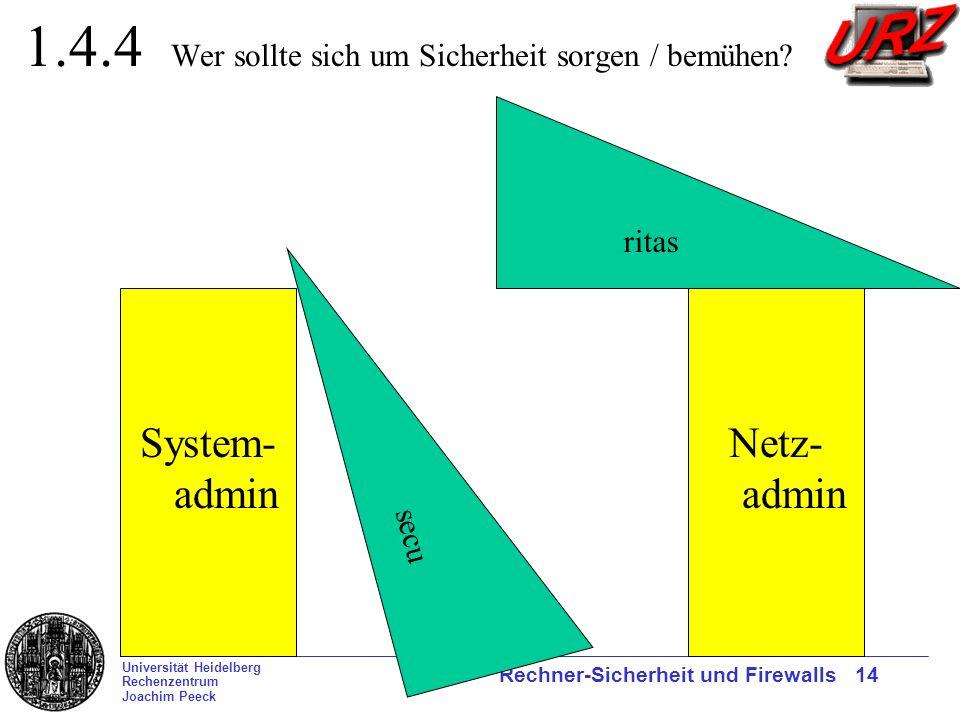 Universität Heidelberg Rechenzentrum Joachim Peeck Rechner-Sicherheit und Firewalls 14 1.4.4 Wer sollte sich um Sicherheit sorgen / bemühen? System- a