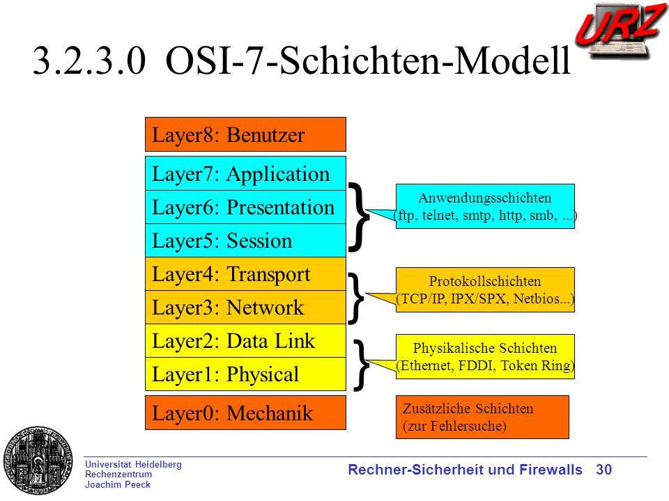 Universität Heidelberg Rechenzentrum Joachim Peeck Rechner-Sicherheit und Firewalls 30 3.2.3.0 OSI-7-Schichten-Modell Layer1: Physical Layer2: Data Li