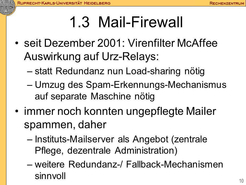 10 1.3 Mail-Firewall seit Dezember 2001: Virenfilter McAffee Auswirkung auf Urz-Relays: –statt Redundanz nun Load-sharing nötig –Umzug des Spam-Erkenn