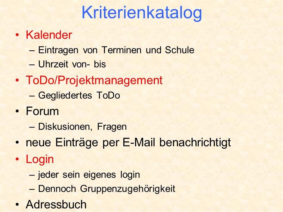 Kriterienkatalog Kalender –Eintragen von Terminen und Schule –Uhrzeit von- bis ToDo/Projektmanagement –Gegliedertes ToDo Forum –Diskusionen, Fragen ne