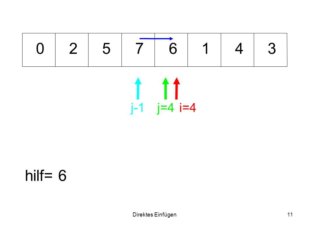 Direktes Einfügen11 7153462 hilf= 6 i=4j=4 0 j-1
