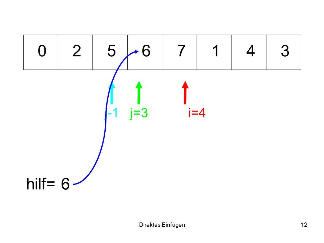 Direktes Einfügen12 6153472 hilf= 6 i=4j=3 0 j-1