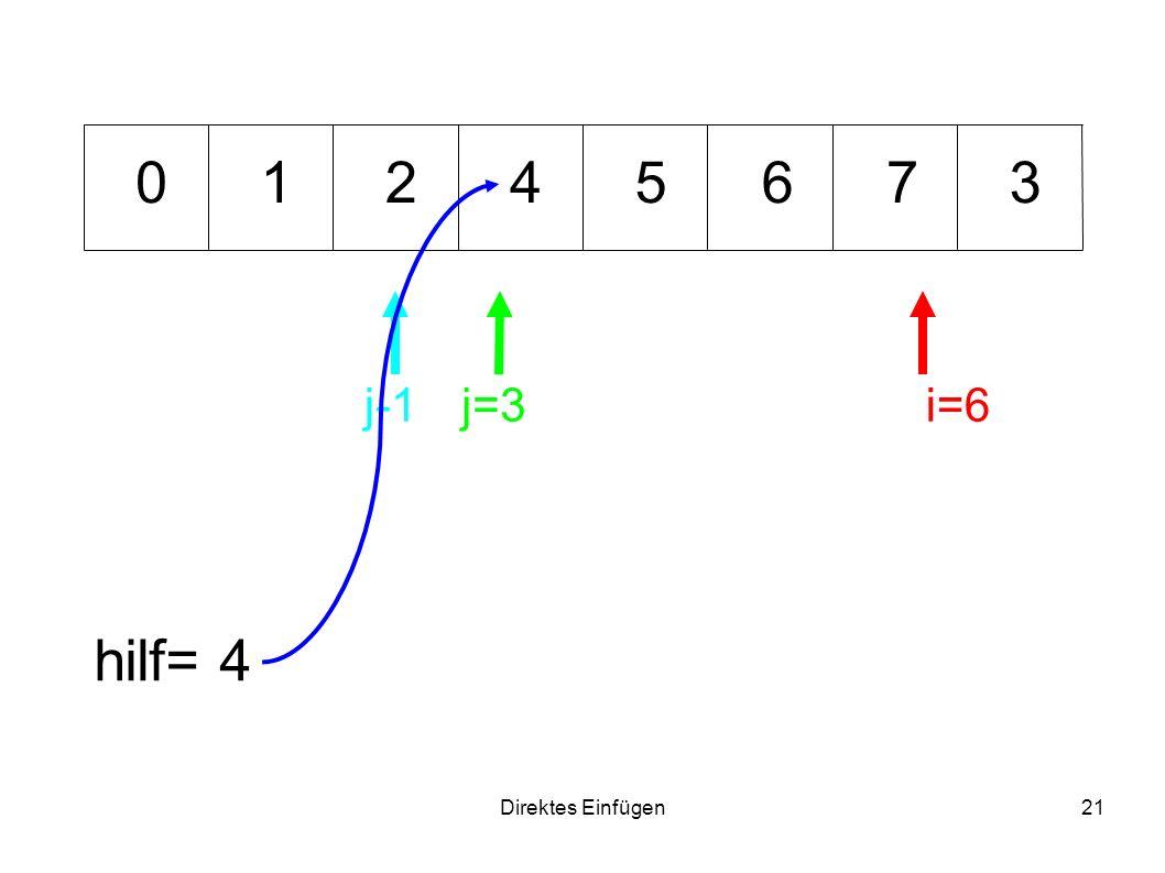 Direktes Einfügen21 64371 hilf= 4 i=6j=3 0 j-1 25