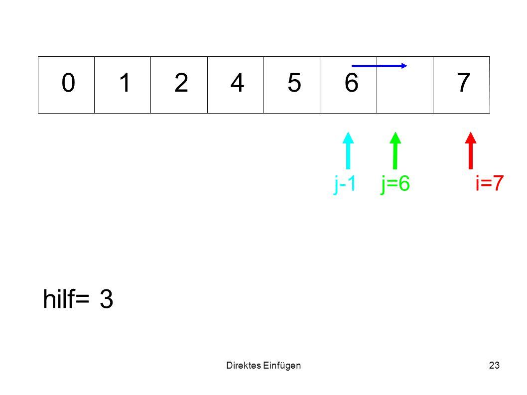 Direktes Einfügen23 6471 hilf= 3 i=7 j=6 0 j-1 25