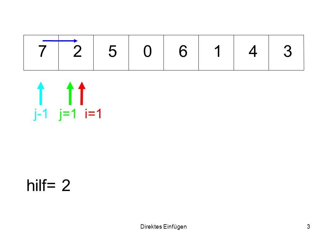 Direktes Einfügen3 01234567 hilf= 2 i=1j=1 j-1