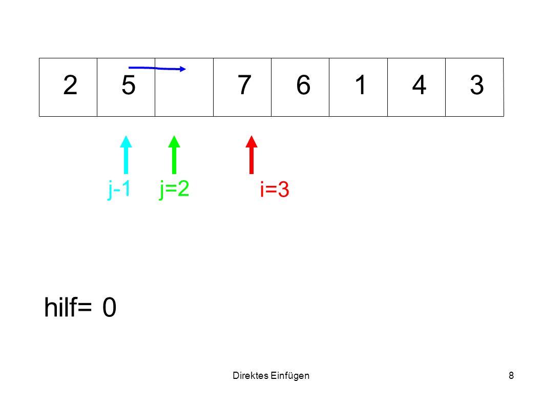 Direktes Einfügen8 7153462 hilf= 0 i=3 j=2j-1