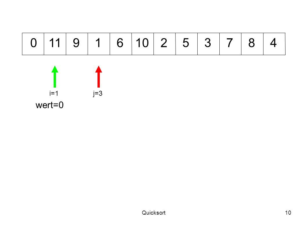 Quicksort10 12 345 7011968 wert=0 i=1j=3