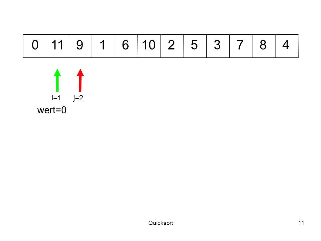 Quicksort11 1012 345 7011968 wert=0 i=1j=2