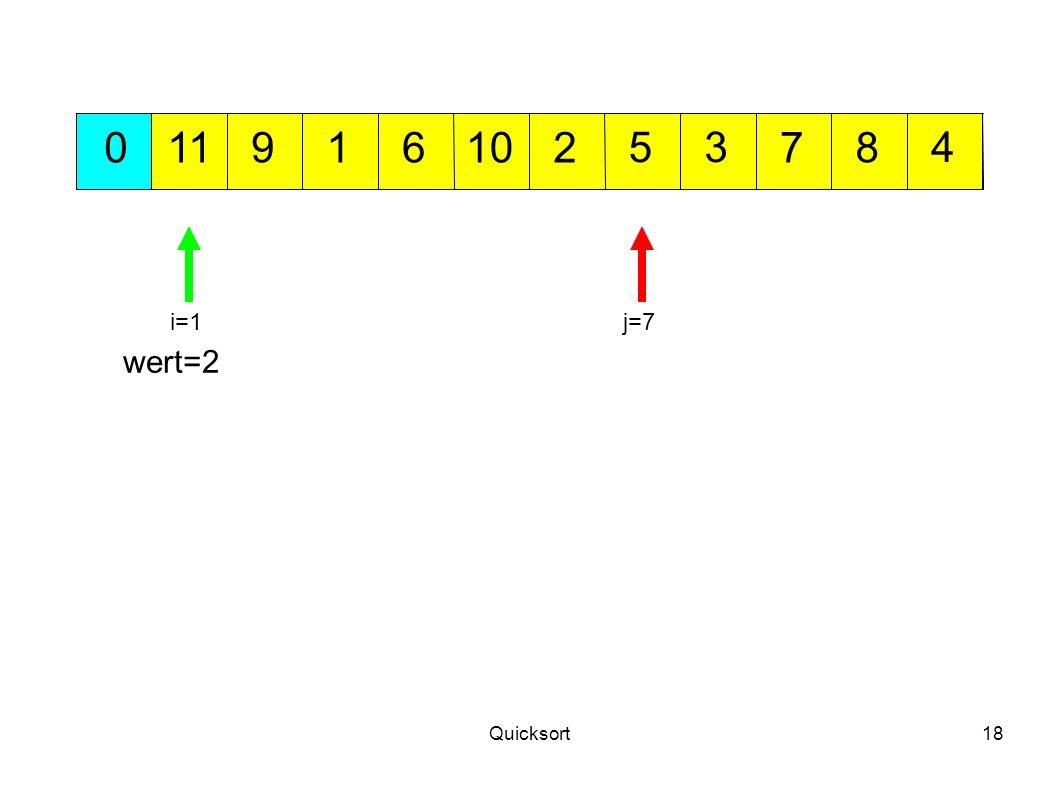 Quicksort18 1012 345 7011968 wert=2 i=1j=7