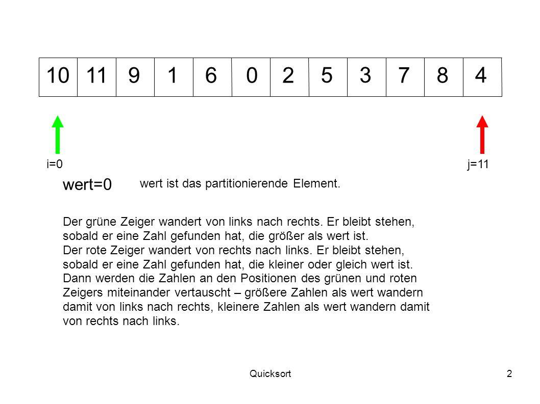 Quicksort23 109 345 702168 wert=2 j=2i=3 Neu partitionieren: linker Teil von 1 bis 2 mit wert=2, rechter Teil von 3 bis 11 mit wert=5.