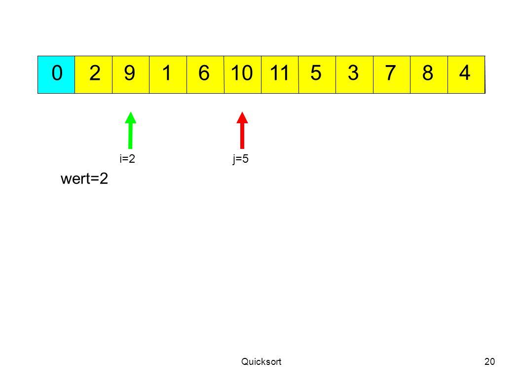 Quicksort20 10111 345 702968 wert=2 i=2j=5