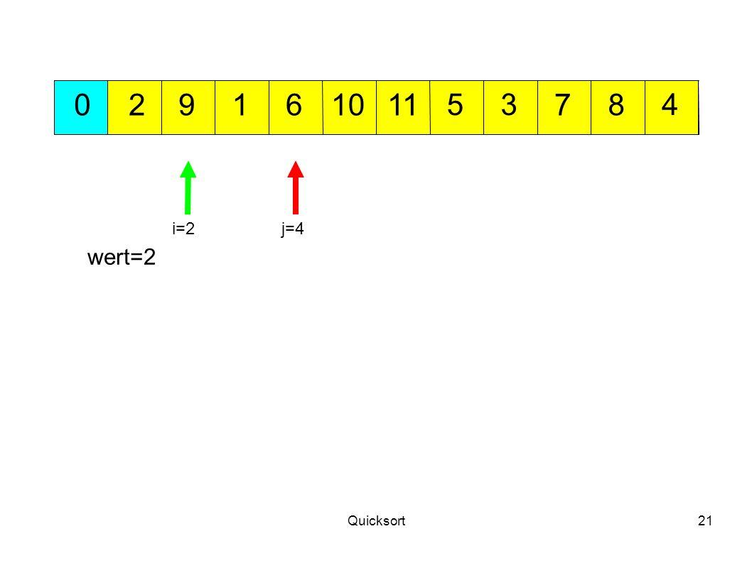 Quicksort21 101 345 702968 wert=2 i=2j=4 11
