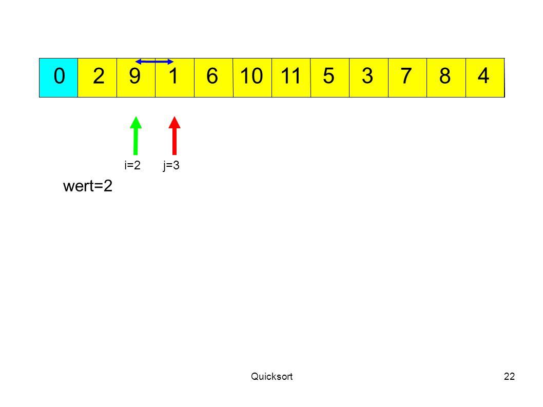 Quicksort22 101 345 702968 wert=2 i=2j=3 11