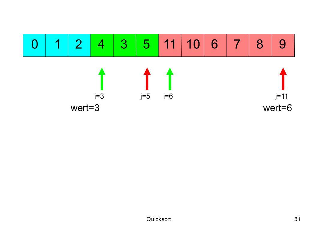 Quicksort31 54 69 10701238 i=3j=5 wert=6 11 wert=3 j=11i=6