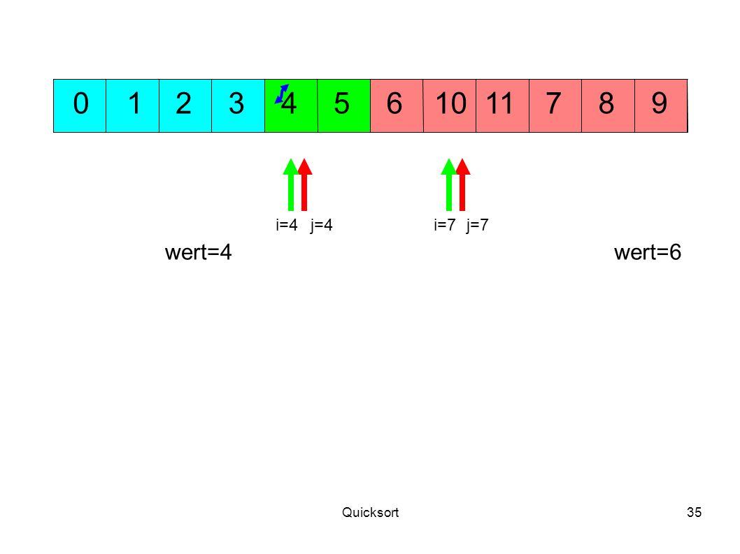 Quicksort35 5311 9 10701248 j=4i=4 wert=6 6 wert=4 j=7i=7