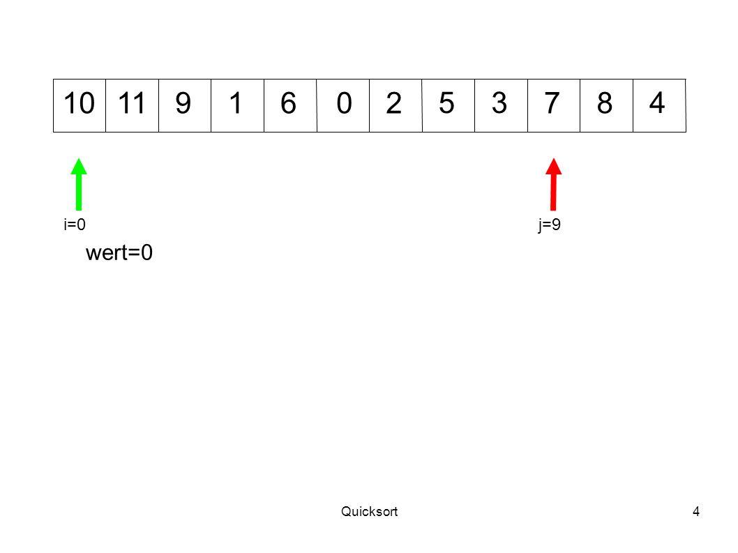 Quicksort25 104 395 701268 wert=2 i=2i=4j=1j=10 wert=5 11 Neu partitionieren ist links nicht mehr möglich.
