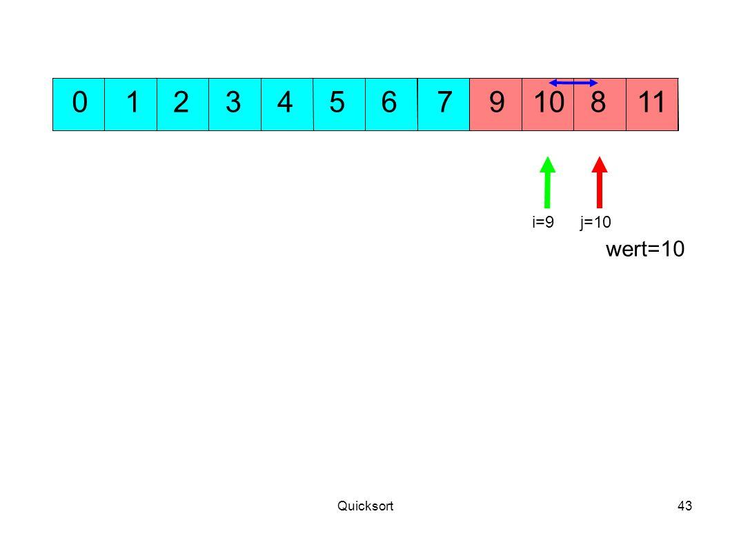 Quicksort43 5391171001248 wert=10 6 j=10i=9