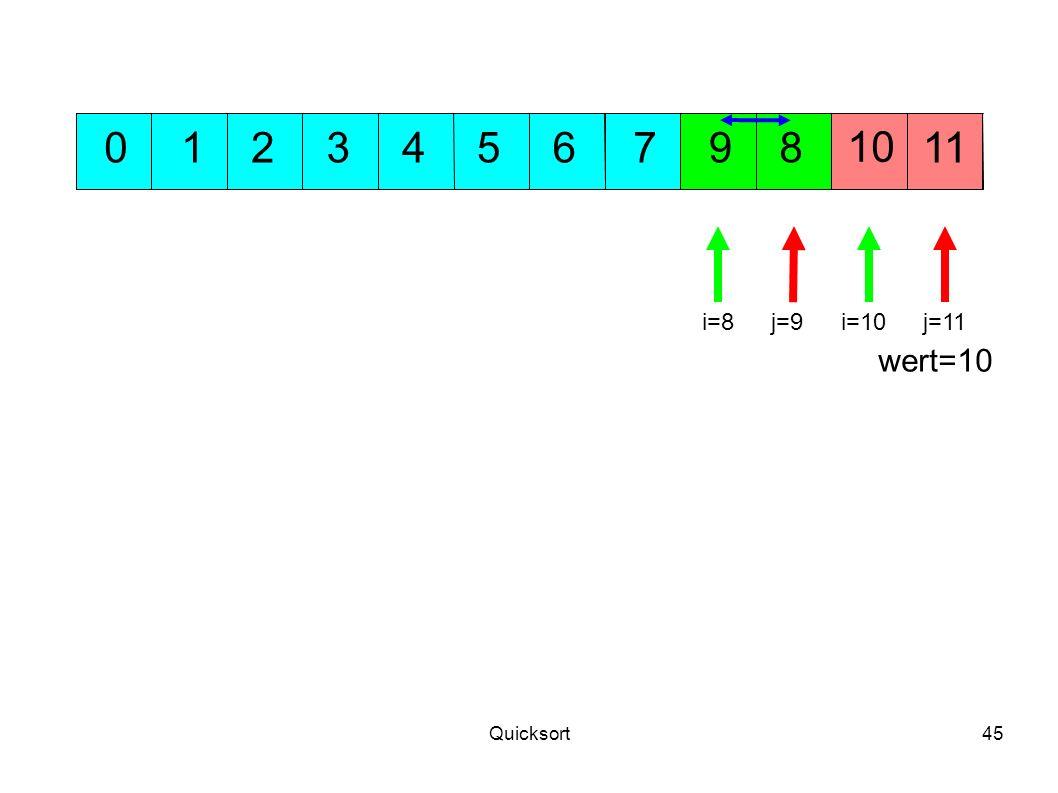Quicksort45 53911780124 10 wert=10 6 i=10j=9j=11i=8