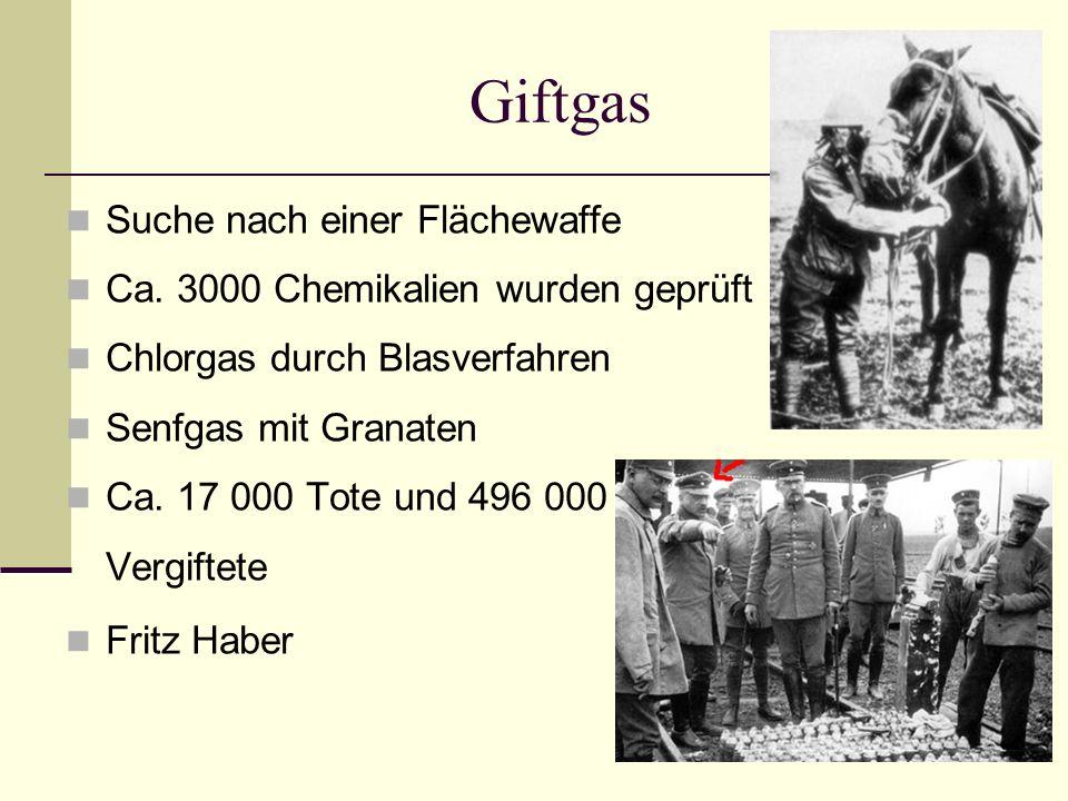 Giftgas Suche nach einer Flächewaffe Ca. 3000 Chemikalien wurden geprüft Chlorgas durch Blasverfahren Senfgas mit Granaten Ca. 17 000 Tote und 496 000