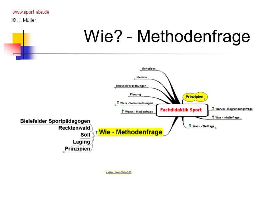 Wie? - Methodenfrage www.sport-sbs.de © H. Müller