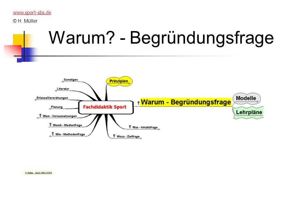 Warum? - Begründungsfrage www.sport-sbs.de © H. Müller