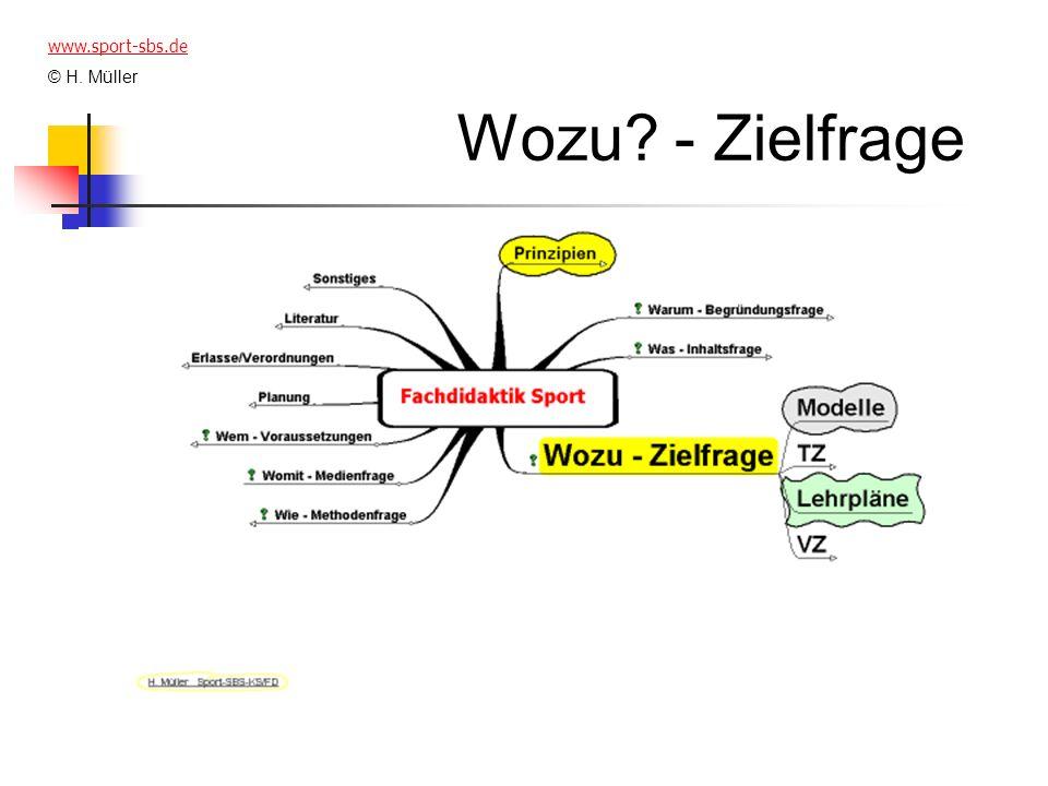 Wozu? - Zielfrage www.sport-sbs.de © H. Müller