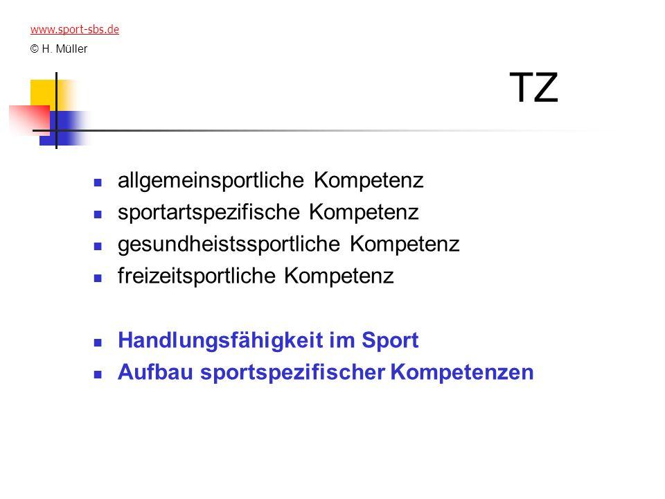 TZ allgemeinsportliche Kompetenz sportartspezifische Kompetenz gesundheistssportliche Kompetenz freizeitsportliche Kompetenz Handlungsfähigkeit im Spo