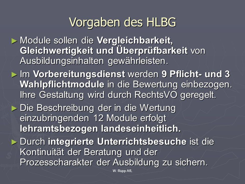 W. Rupp AfL Vorgaben des HLBG Module sollen die Vergleichbarkeit, Gleichwertigkeit und Überprüfbarkeit von Ausbildungsinhalten gewährleisten. Module s