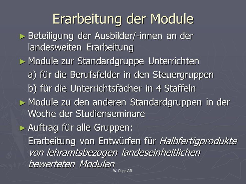 W. Rupp AfL Erarbeitung der Module Beteiligung der Ausbilder/-innen an der landesweiten Erarbeitung Beteiligung der Ausbilder/-innen an der landesweit