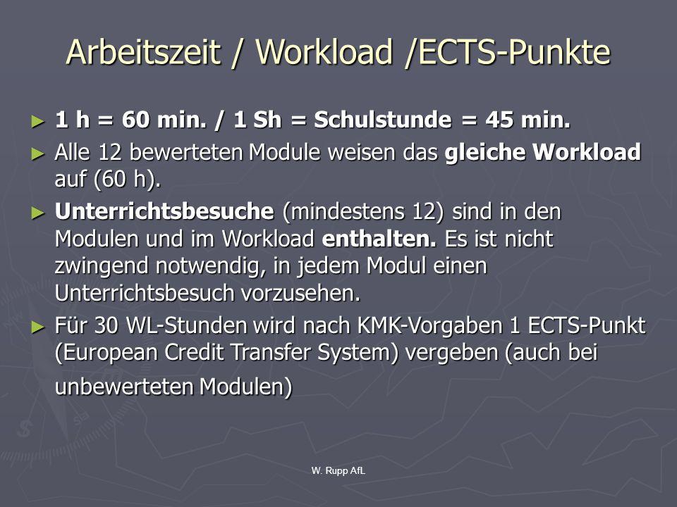 W. Rupp AfL Arbeitszeit / Workload /ECTS-Punkte 1 h = 60 min. / 1 Sh = Schulstunde = 45 min. 1 h = 60 min. / 1 Sh = Schulstunde = 45 min. Alle 12 bewe