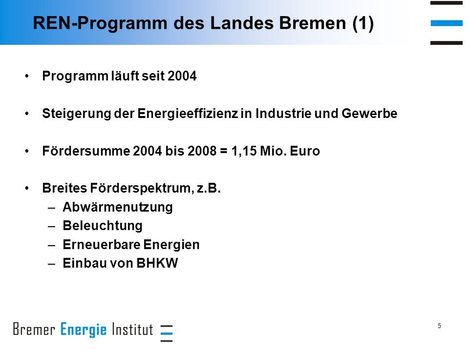 5 REN-Programm des Landes Bremen (1) Programm läuft seit 2004 Steigerung der Energieeffizienz in Industrie und Gewerbe Fördersumme 2004 bis 2008 = 1,15 Mio.