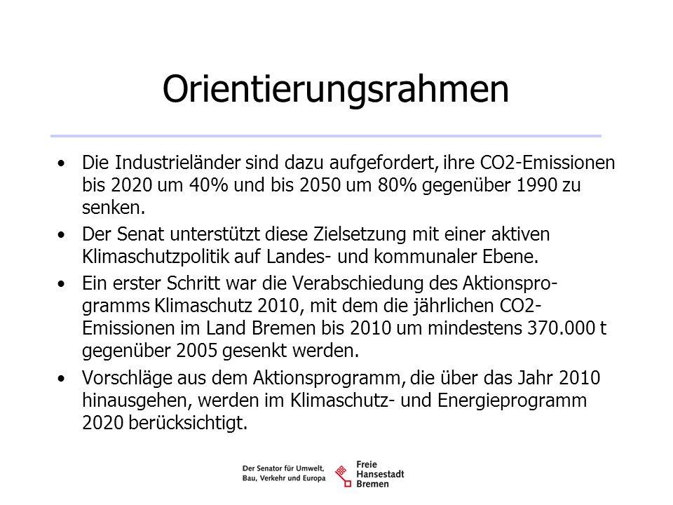 Orientierungsrahmen Die Industrieländer sind dazu aufgefordert, ihre CO2-Emissionen bis 2020 um 40% und bis 2050 um 80% gegenüber 1990 zu senken. Der