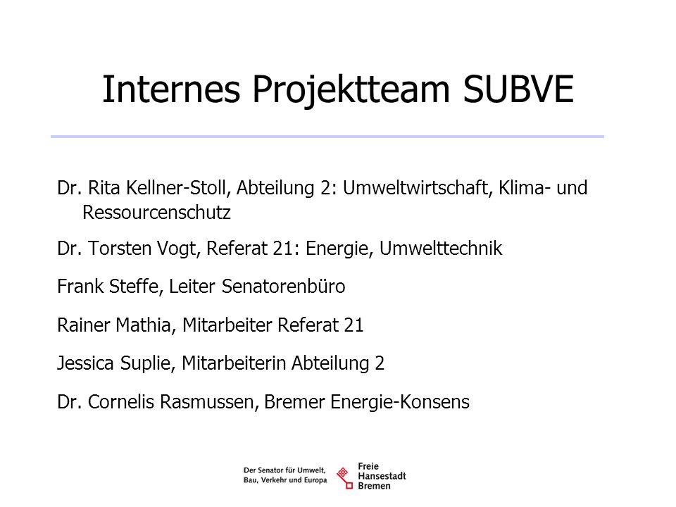 Internes Projektteam SUBVE Dr. Rita Kellner-Stoll, Abteilung 2: Umweltwirtschaft, Klima- und Ressourcenschutz Dr. Torsten Vogt, Referat 21: Energie, U