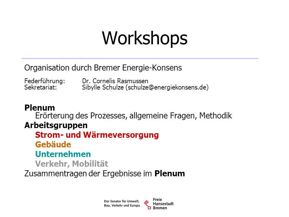 Internes Projektteam SUBVE Dr.Rita Kellner-Stoll Dr.