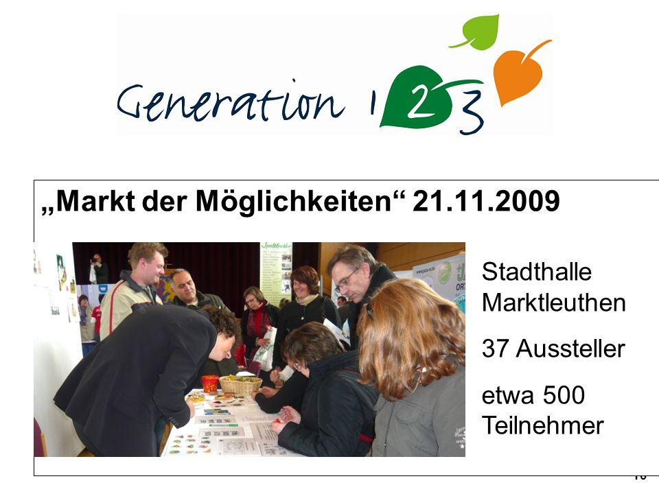 10 Markt der Möglichkeiten 21.11.2009 Stadthalle Marktleuthen 37 Aussteller etwa 500 Teilnehmer