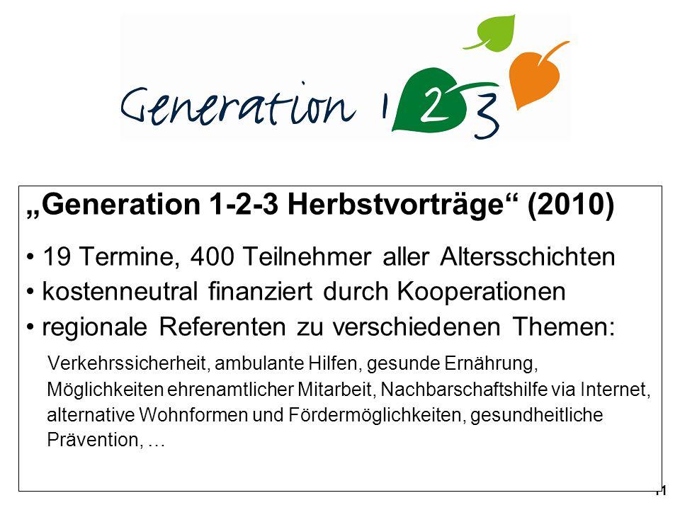 11 Generation 1-2-3 Herbstvorträge (2010) 19 Termine, 400 Teilnehmer aller Altersschichten kostenneutral finanziert durch Kooperationen regionale Referenten zu verschiedenen Themen: Verkehrssicherheit, ambulante Hilfen, gesunde Ernährung, Möglichkeiten ehrenamtlicher Mitarbeit, Nachbarschaftshilfe via Internet, alternative Wohnformen und Fördermöglichkeiten, gesundheitliche Prävention, …