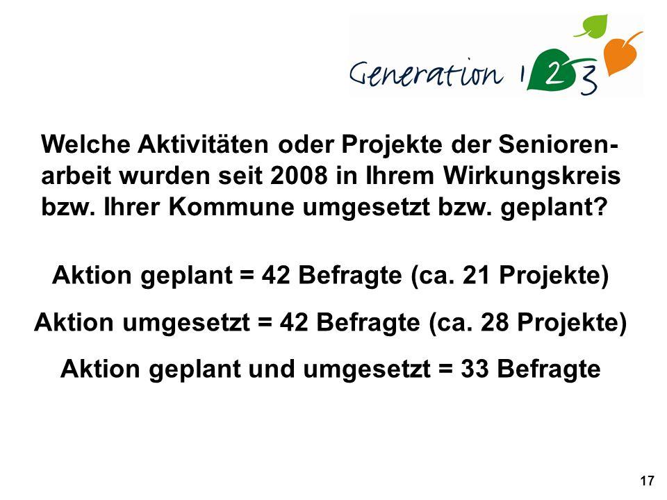 17 Welche Aktivitäten oder Projekte der Senioren- arbeit wurden seit 2008 in Ihrem Wirkungskreis bzw.
