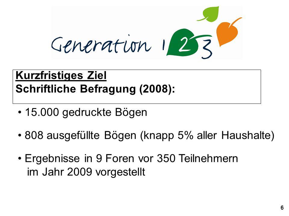 6 Kurzfristiges Ziel Schriftliche Befragung (2008): 15.000 gedruckte Bögen 808 ausgefüllte Bögen (knapp 5% aller Haushalte) Ergebnisse in 9 Foren vor 350 Teilnehmern im Jahr 2009 vorgestellt