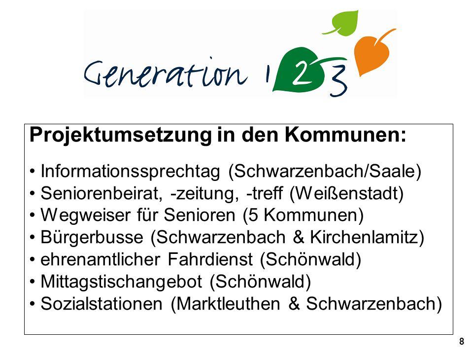 8 Projektumsetzung in den Kommunen: Informationssprechtag (Schwarzenbach/Saale) Seniorenbeirat, -zeitung, -treff (Weißenstadt) Wegweiser für Senioren (5 Kommunen) Bürgerbusse (Schwarzenbach & Kirchenlamitz) ehrenamtlicher Fahrdienst (Schönwald) Mittagstischangebot (Schönwald) Sozialstationen (Marktleuthen & Schwarzenbach)