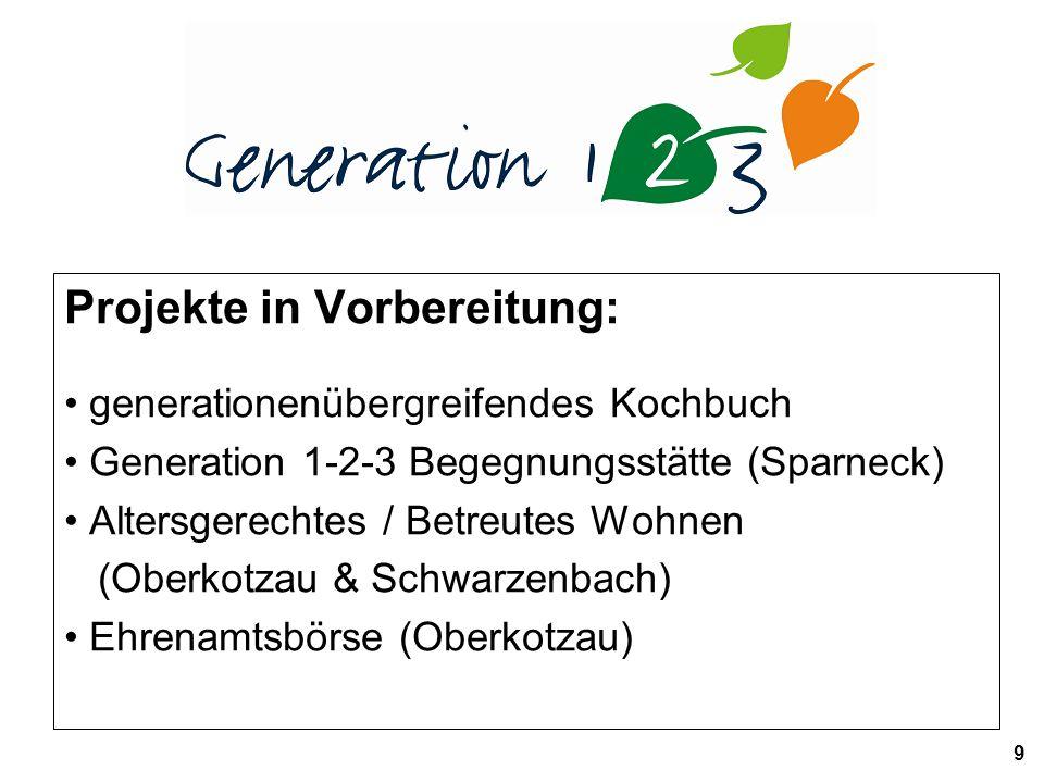9 Projekte in Vorbereitung: generationenübergreifendes Kochbuch Generation 1-2-3 Begegnungsstätte (Sparneck) Altersgerechtes / Betreutes Wohnen (Oberkotzau & Schwarzenbach) Ehrenamtsbörse (Oberkotzau)