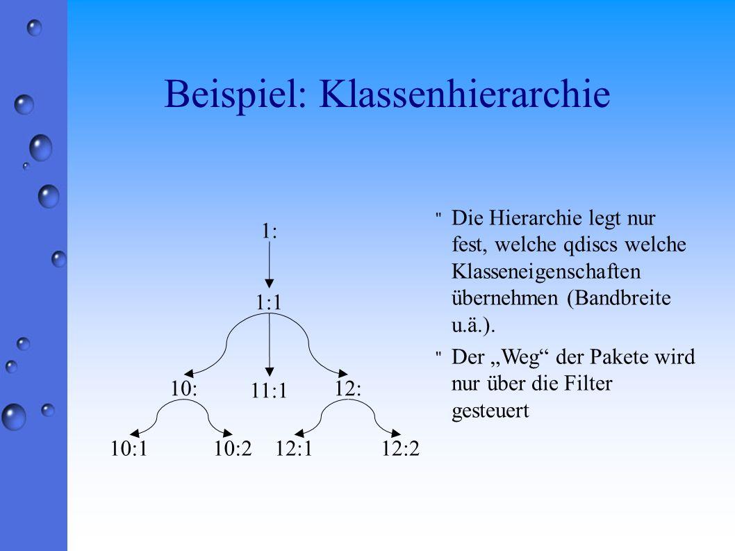 1: 1:1 10: 11:1 12: 10:110:212:112:2 Beispiel: Klassenhierarchie Die Hierarchie legt nur fest, welche qdiscs welche Klasseneigenschaften übernehmen (Bandbreite u.ä.).