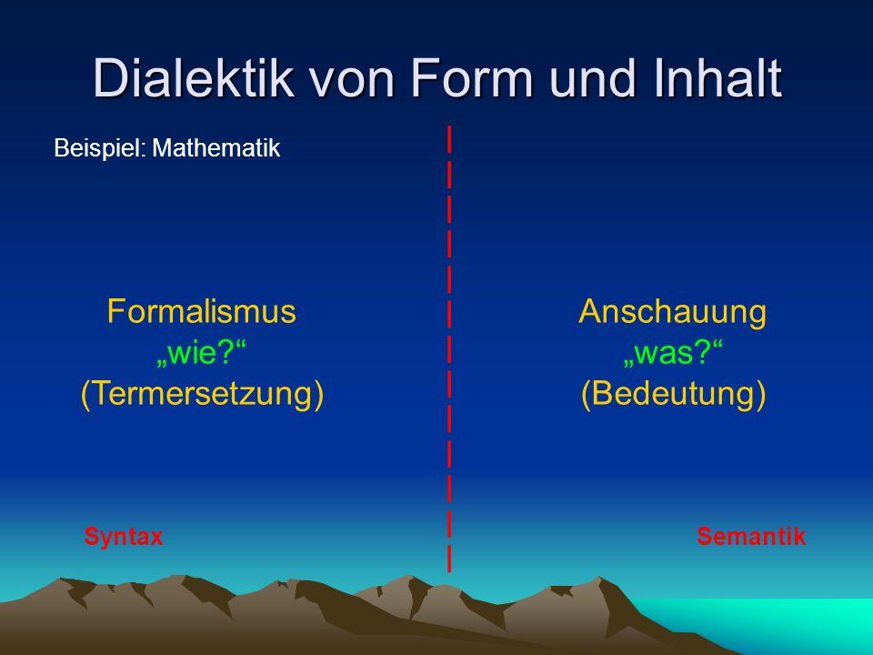 Dialektik von Form und Inhalt Beispiel: Mathematik Formalismus wie.