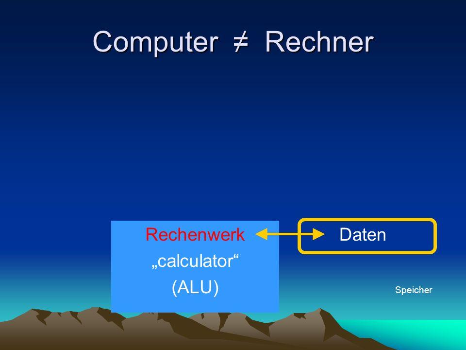 Computer Rechner Rechenwerk calculator (ALU) Daten Speicher