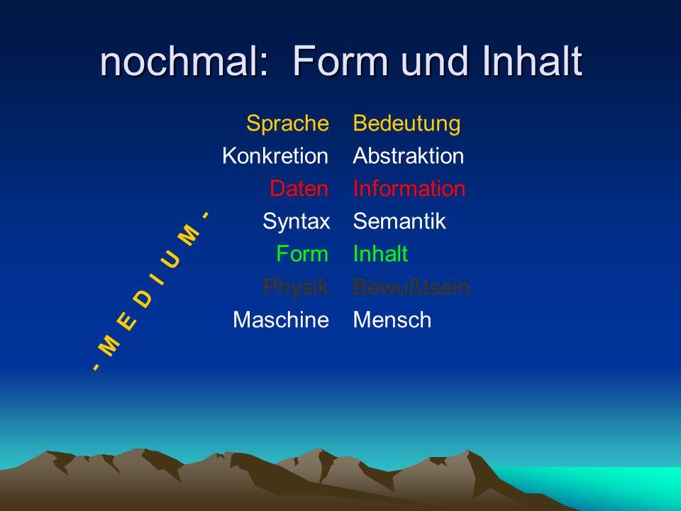 nochmal: Form und Inhalt Sprache Konkretion Daten Syntax Form Physik Maschine Bedeutung Abstraktion Information Semantik Inhalt Bewußtsein Mensch - M E D I U M -