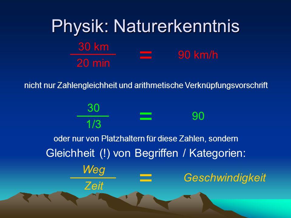 Physik: Naturerkenntnis 30 km 20 min = 90 km/h nicht nur Zahlengleichheit und arithmetische Verknüpfungsvorschrift 30 1/3 = 90 oder nur von Platzhaltern für diese Zahlen, sondern Gleichheit (!) von Begriffen / Kategorien: Weg Zeit = Geschwindigkeit