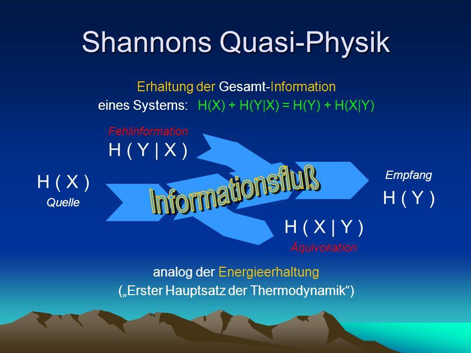 Shannons Quasi-Physik Erhaltung der Gesamt-Information eines Systems: H(X) + H(Y|X) = H(Y) + H(X|Y) Fehlinformation H ( Y | X ) H ( X ) Quelle Empfang H ( Y ) H ( X | Y ) Äquivokation analog der Energieerhaltung (Erster Hauptsatz der Thermodynamik)