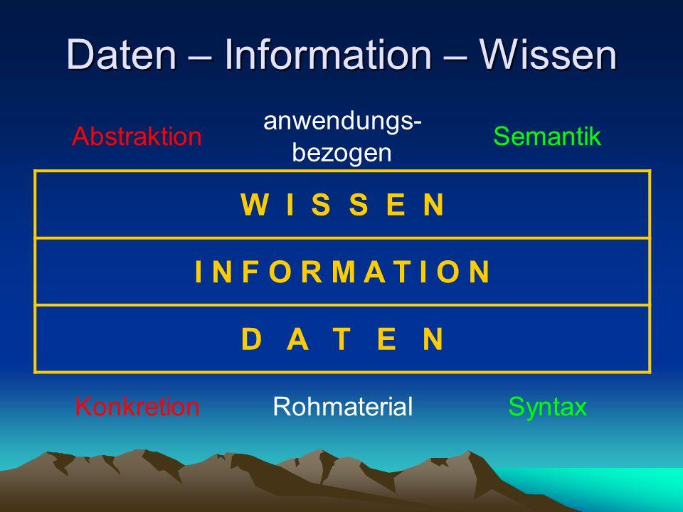 Was ist Information.