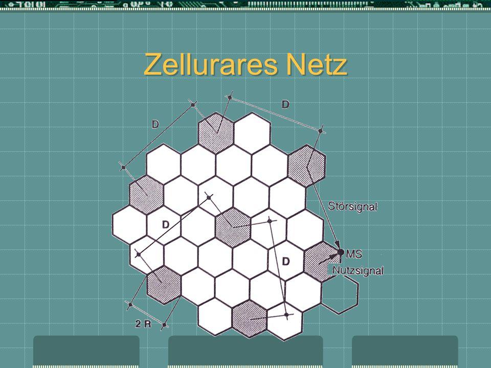 Zellurares Netz