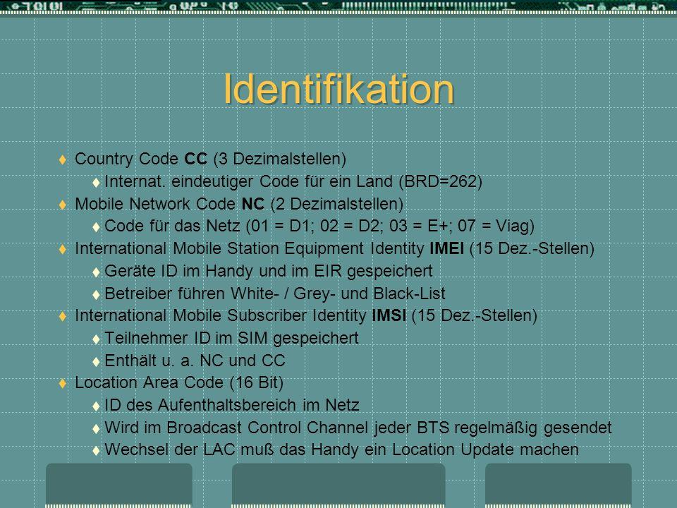 Identifikation Country Code CC (3 Dezimalstellen) Internat. eindeutiger Code für ein Land (BRD=262) Mobile Network Code NC (2 Dezimalstellen) Code für